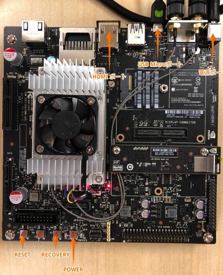 NVIDIA Jetson TX2をセットアップしてみた | DevelopersIO