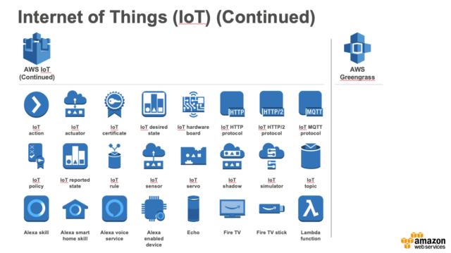 Aws Architecture Icons 新しいaws製品アイコンがリリースされました