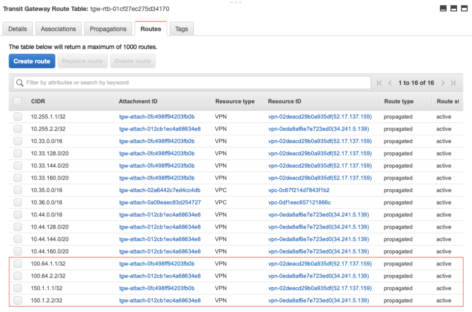 AWS Transit Gateway のユースケースを探る | DevelopersIO