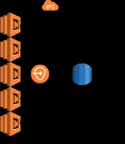 Amazon Aurora ServerlessでHTTPSエンドポイントができ本当にサーバー