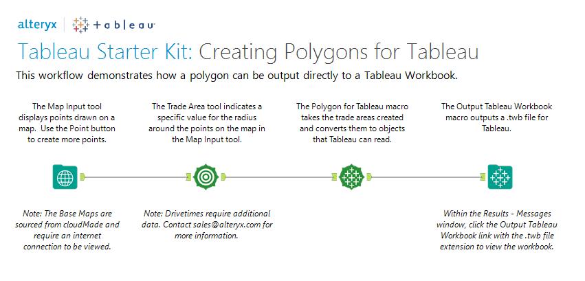 10 alteryxサンプルワークフロー tableau用にポリゴンデータを作成