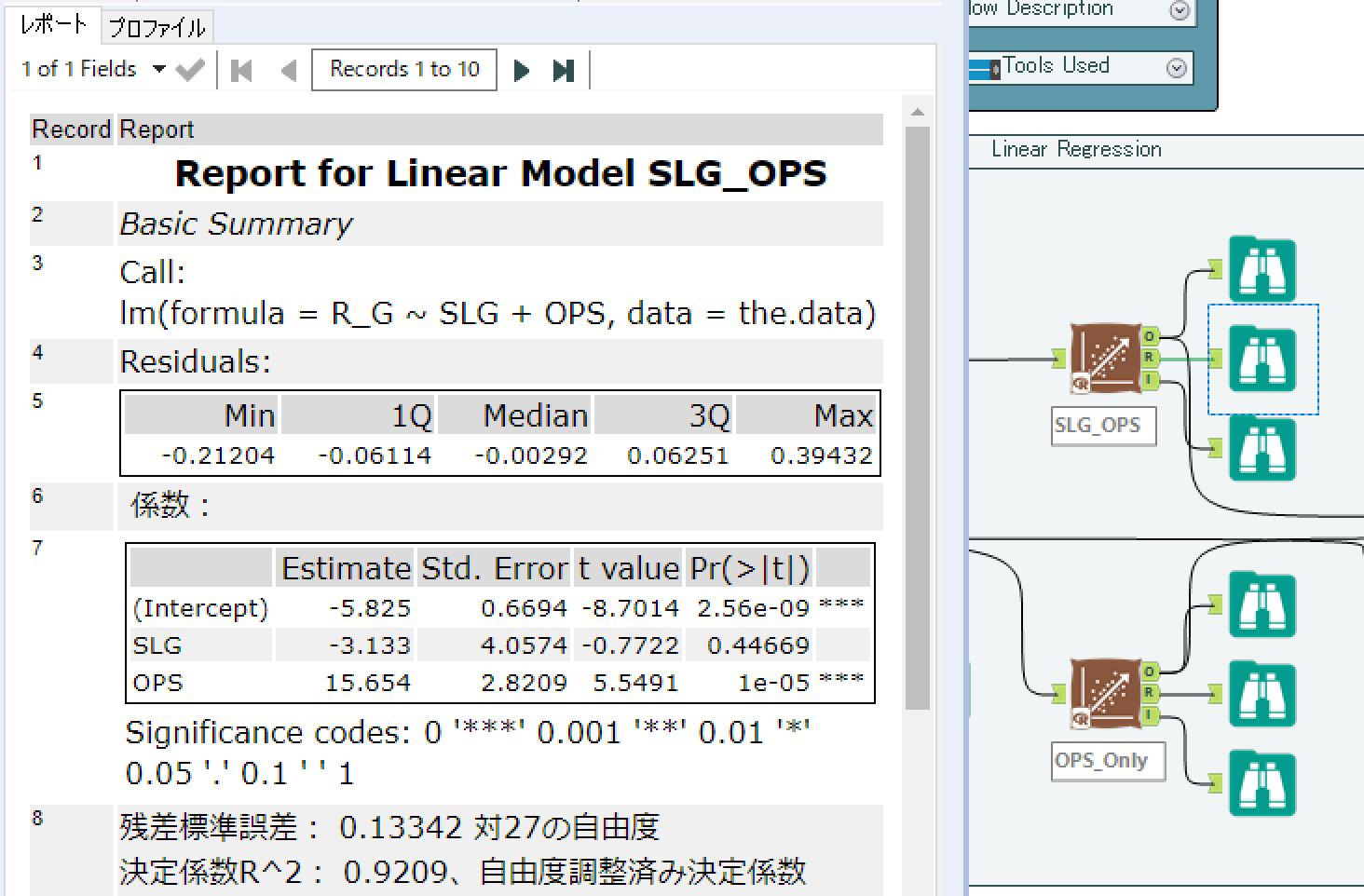 Linear Regression(線形回帰) | Alteryx Predictive Tools 道場