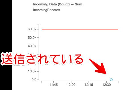 aws_kinesis-data.png