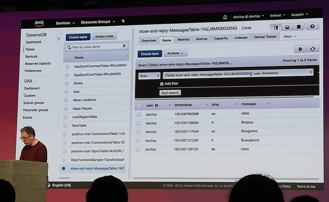 レポート] AWS Lambda と Amazon API Gateway で安全なデプロイ