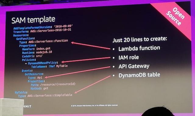 レポート] AWS Lambda と Amazon API Gateway で安全なデプロイを行う