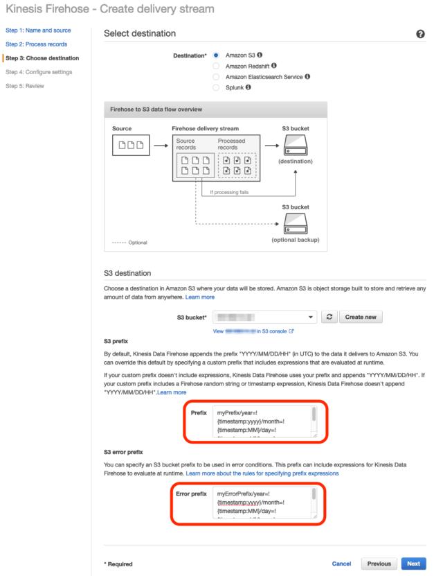 Firehose でS3プリフィックスのカスタマイズが可能になりました