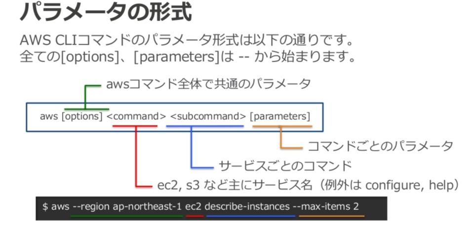 初心者向け】AWS CLIリファレンスを読むときのコツ   DevelopersIO