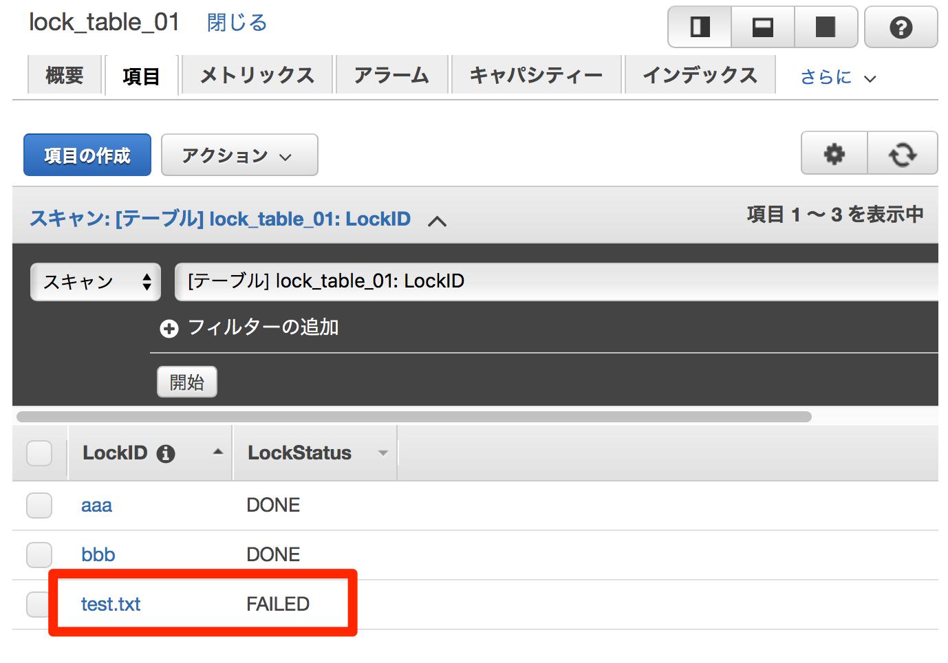 DynamoDBでセマフォを実現するための同時アクセスを検証してみた