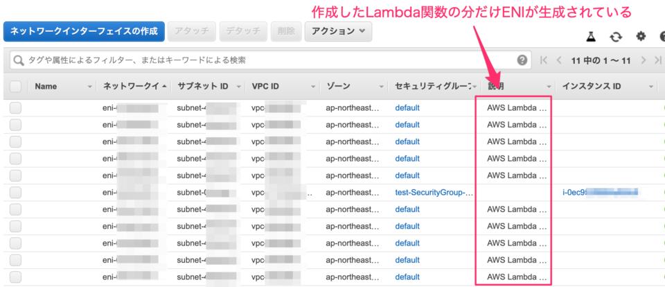 VPC Lambdaによって作成されたENI_2