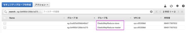 emr cluster security group