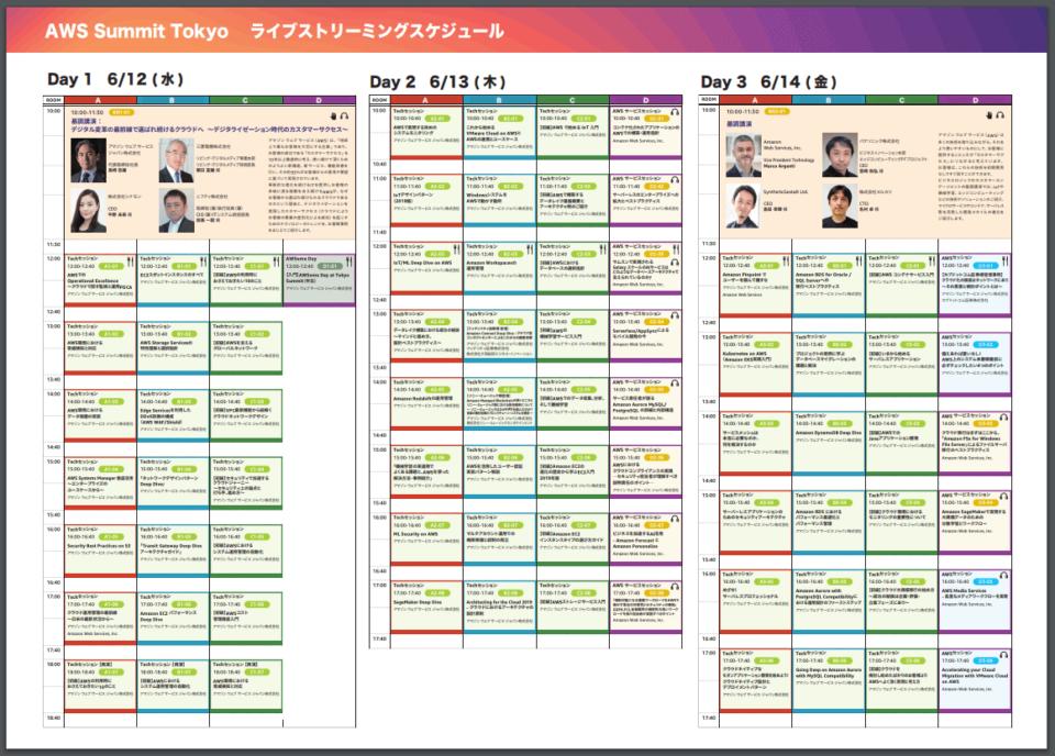 AWS Summit Tokyo  ライブストリーミングスケジュール