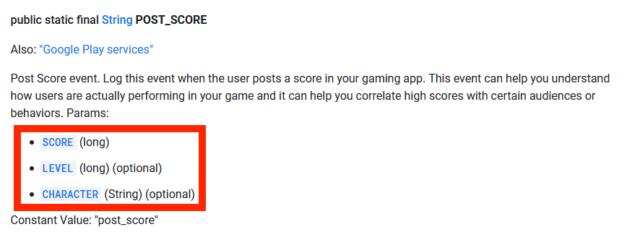 post_scoreの仕様