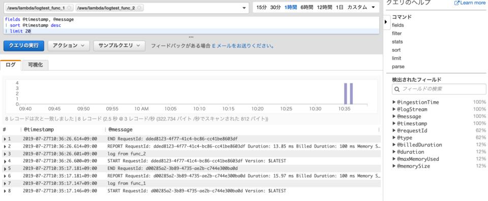 2つのロググループをターゲットにCloudWatch Logs Insightsからクエリを実行