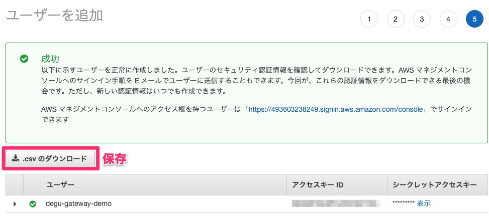 Deguゲートウェイ用のIAMユーザー作成完了