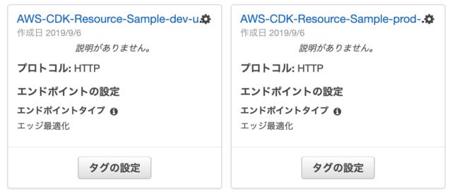 API Gatewayの様子