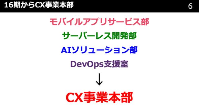CX事業本部の誕生