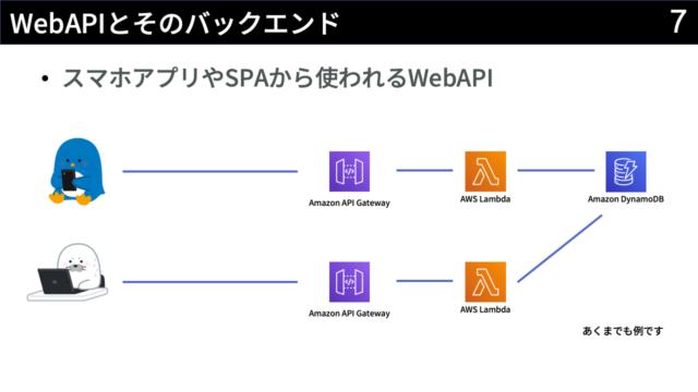WebAPI開発の例