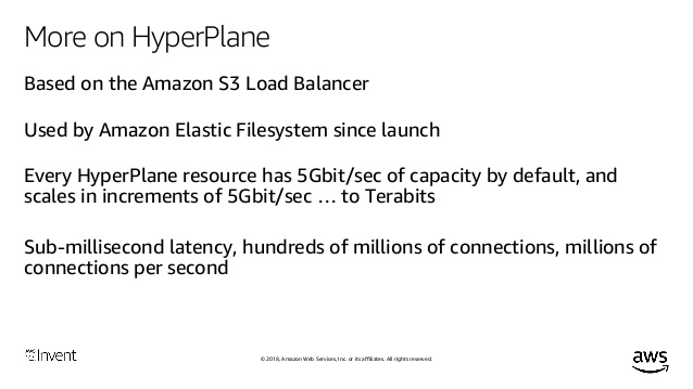 Hyperplaneに関する説明