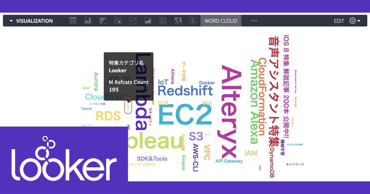 Lookerの可視化(Vizualization)で何が出来るか確認してみる – ワードクラウド(Word Cloud)編 #looker