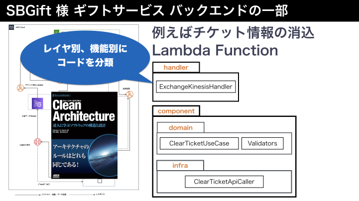 https://cdn-ssl-devio-img.classmethod.jp/wp-content/uploads/2019/12/design.png