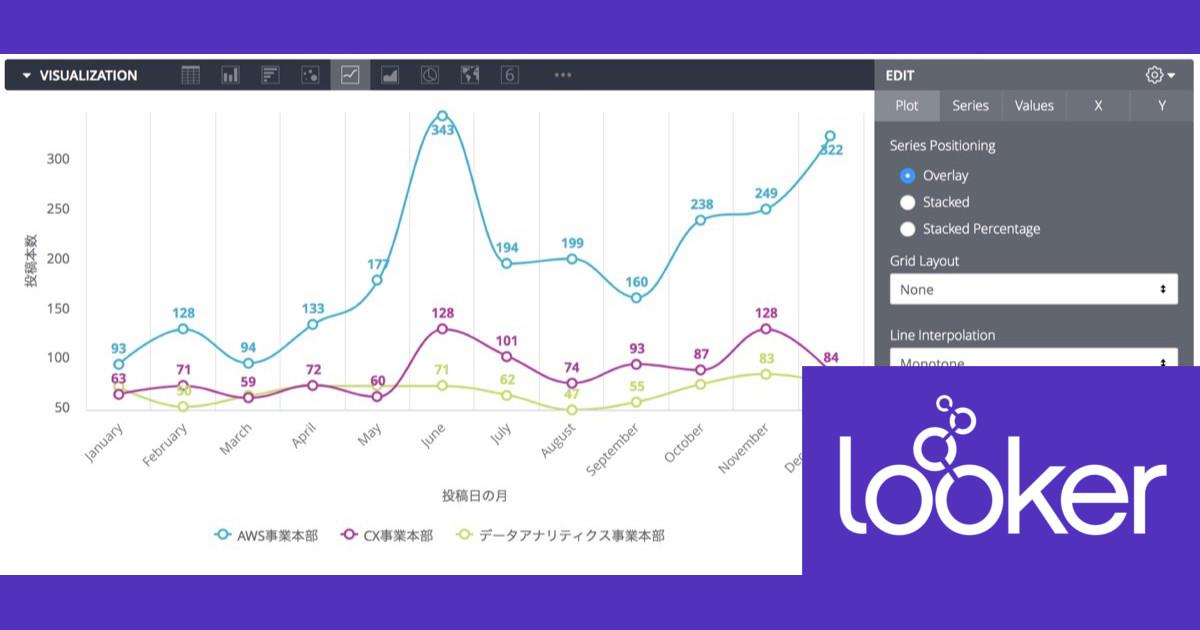 Lookerの可視化(Vizualization)で何が出来るか確認してみる – 線グラフ(Line Chart)編 #looker