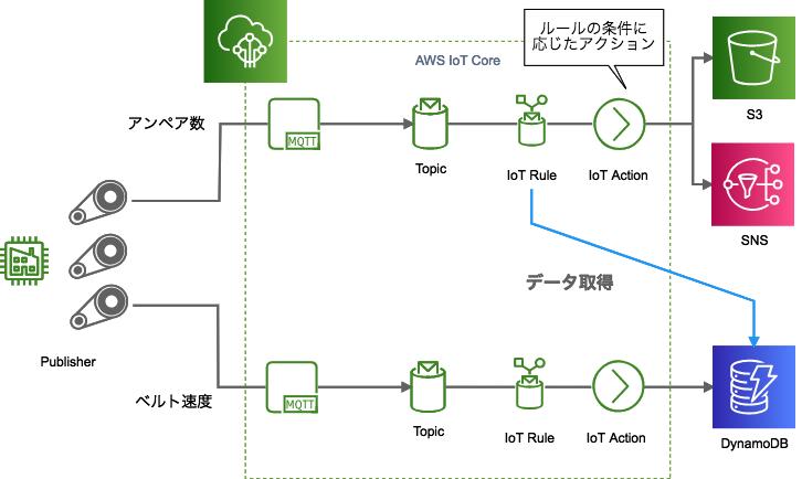 17-diagram