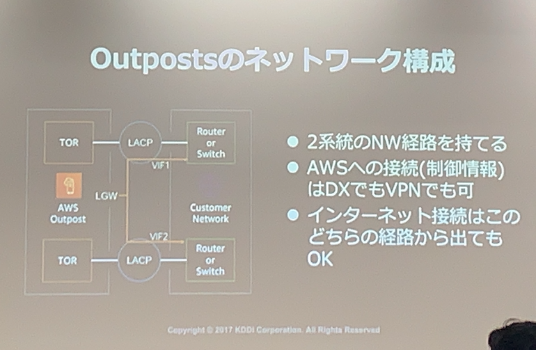 aws-outposts-networking