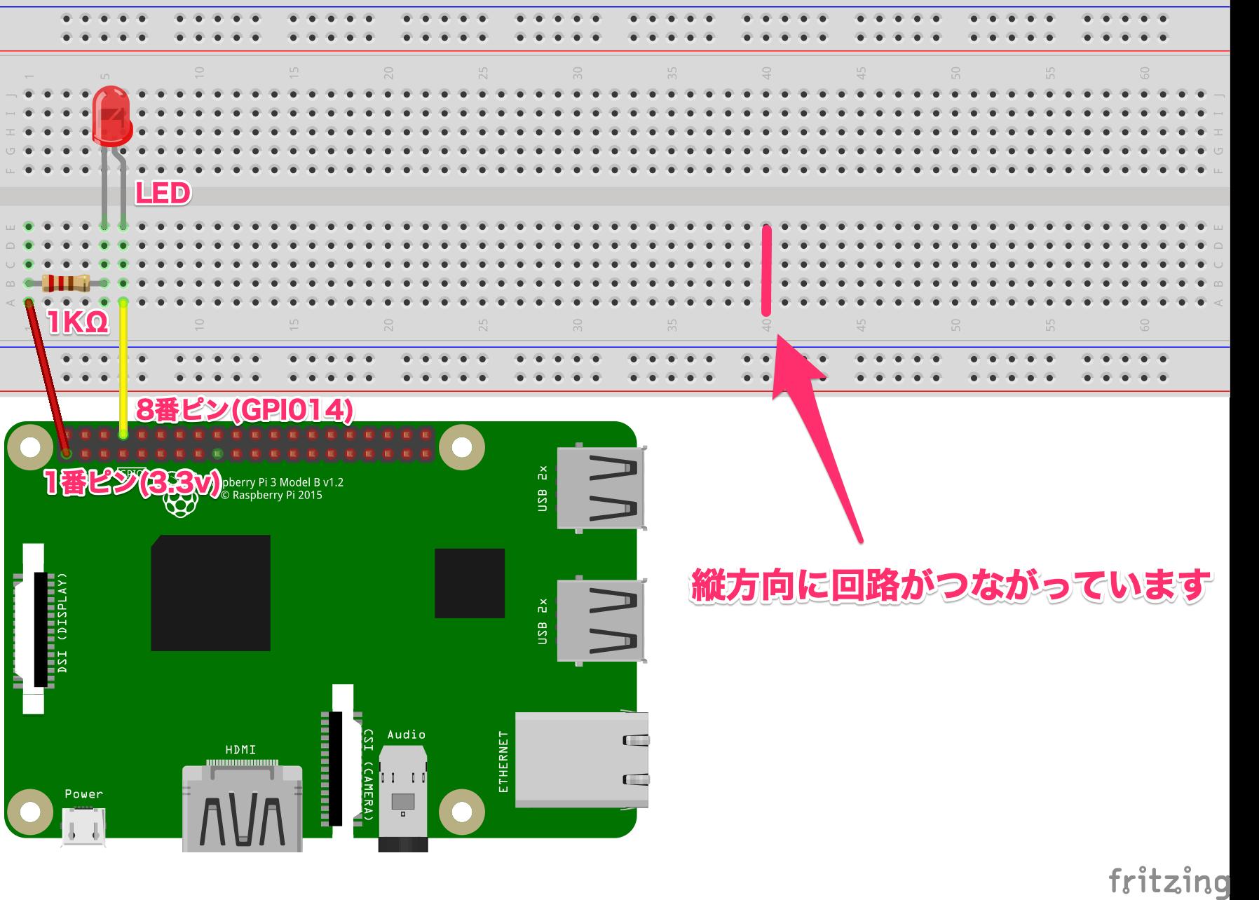 Raspberry Pi ブレッドボード 配線