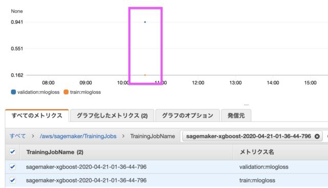 result-image