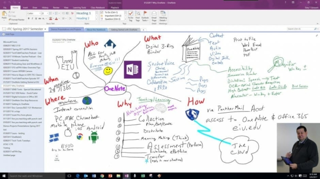 Dr. Grissom pictured with a large OneNote mind map.
