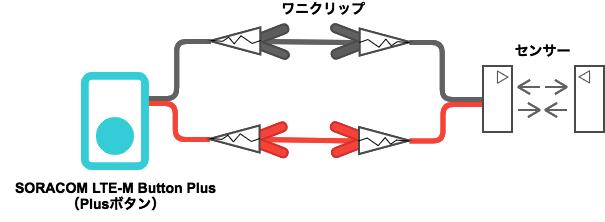 00-diagram1