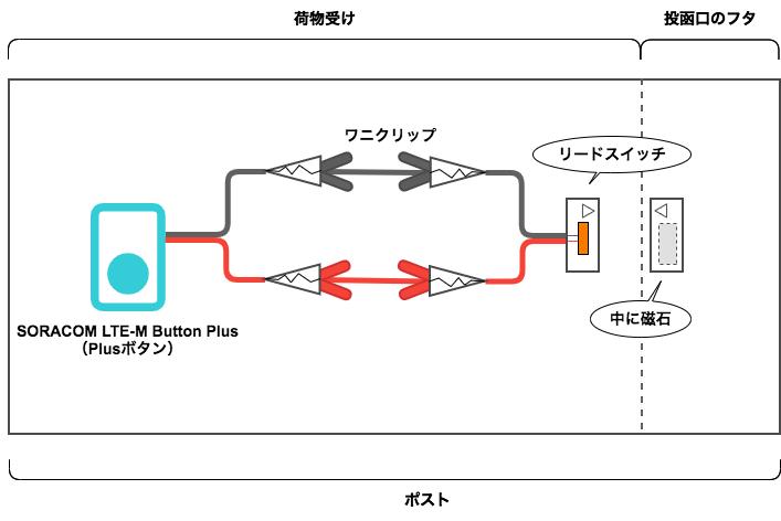 00-diagram2