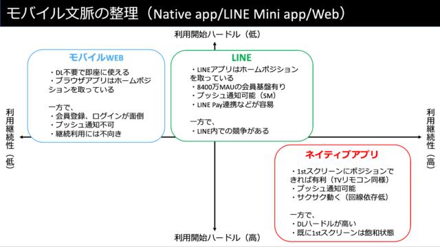ミニ アプリ line
