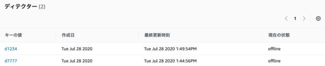 IoT Eventsのディテクター(オフラインが2つ)