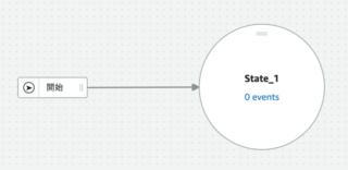 検知モデルの初期状態