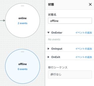 offline状態を設定する