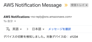 Eメールの様子