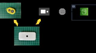 簡易デジカメ構成図