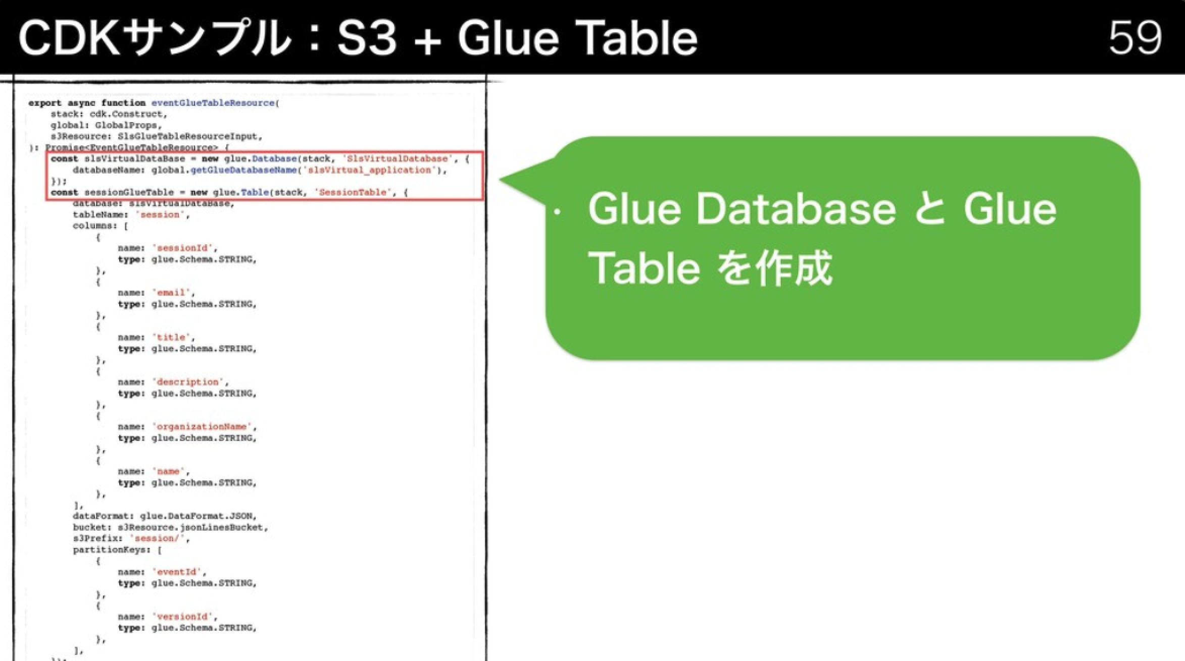 cdk_s3_glue_table.png