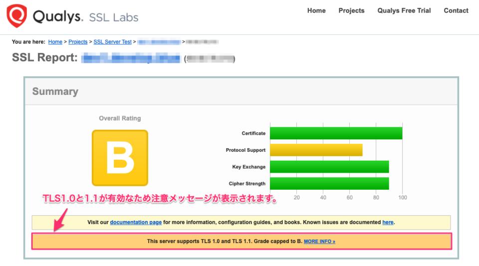Qualys SSL Labs結果画面(B判定)