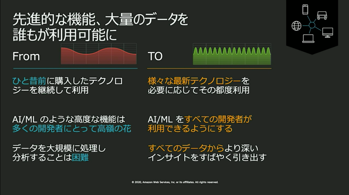 https://cdn-ssl-devio-img.classmethod.jp/wp-content/uploads/2020/09/8d9ffff3815a5aef5f24b121d2debe01.png