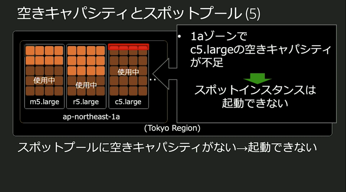https://cdn-ssl-devio-img.classmethod.jp/wp-content/uploads/2020/09/Untitled-1-2.png