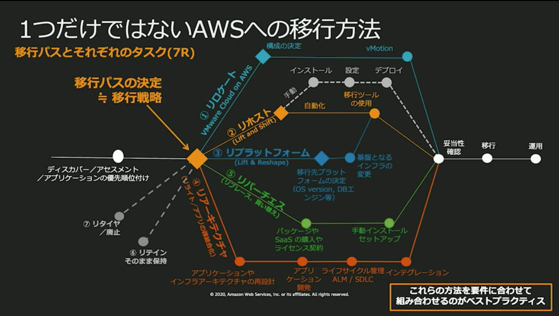 https://cdn-ssl-devio-img.classmethod.jp/wp-content/uploads/2020/09/Untitled-15.png