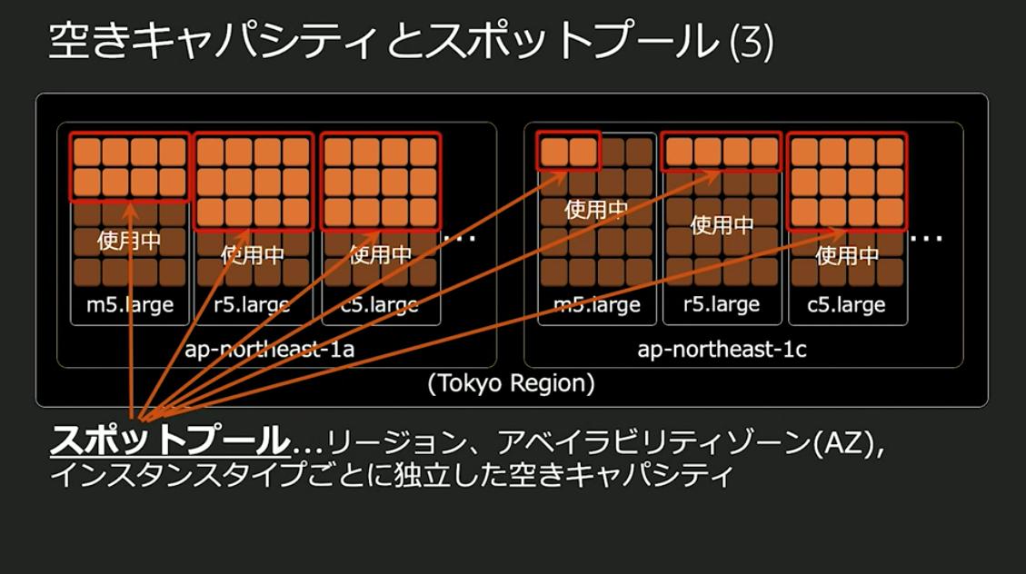 https://cdn-ssl-devio-img.classmethod.jp/wp-content/uploads/2020/09/Untitled-16.png