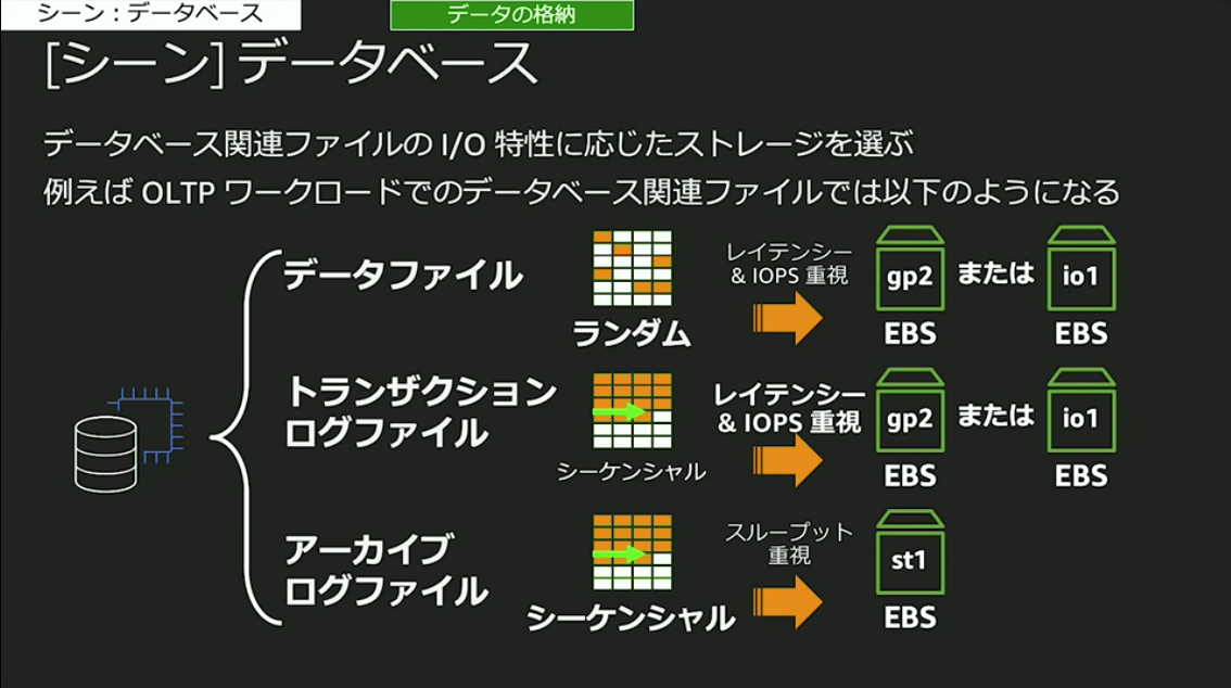 https://cdn-ssl-devio-img.classmethod.jp/wp-content/uploads/2020/09/Untitled-2-1.png