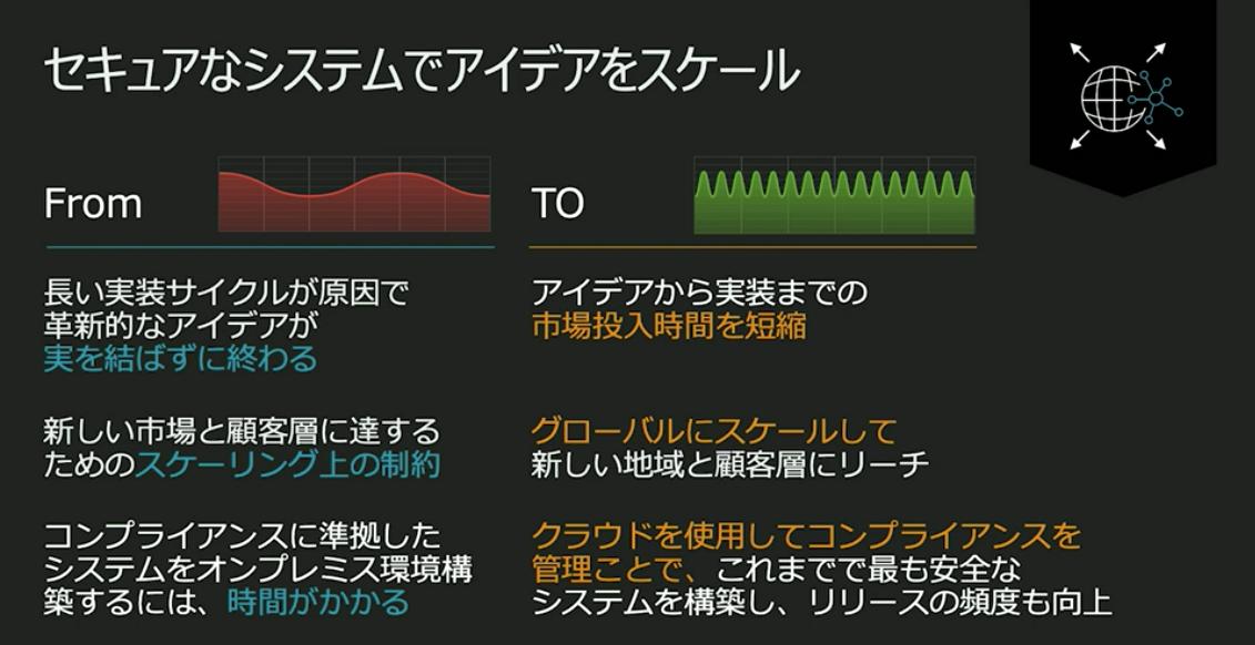 https://cdn-ssl-devio-img.classmethod.jp/wp-content/uploads/2020/09/Untitled-3.png