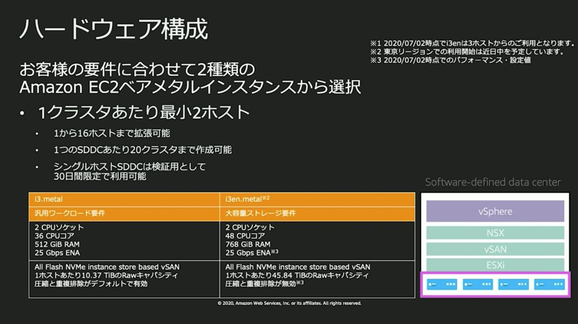 https://cdn-ssl-devio-img.classmethod.jp/wp-content/uploads/2020/09/Untitled-6-3.png