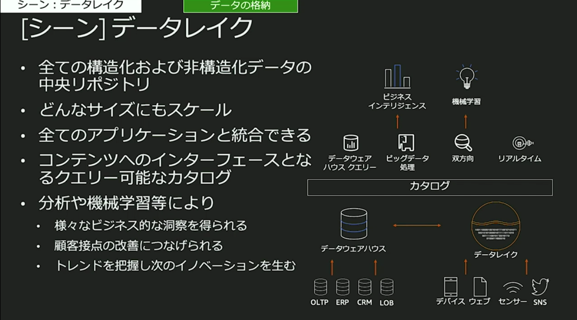https://cdn-ssl-devio-img.classmethod.jp/wp-content/uploads/2020/09/Untitled-7-2.png