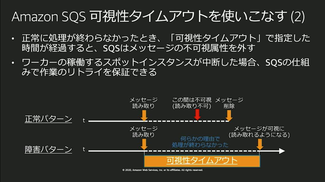 https://cdn-ssl-devio-img.classmethod.jp/wp-content/uploads/2020/09/Untitled-7-4.png