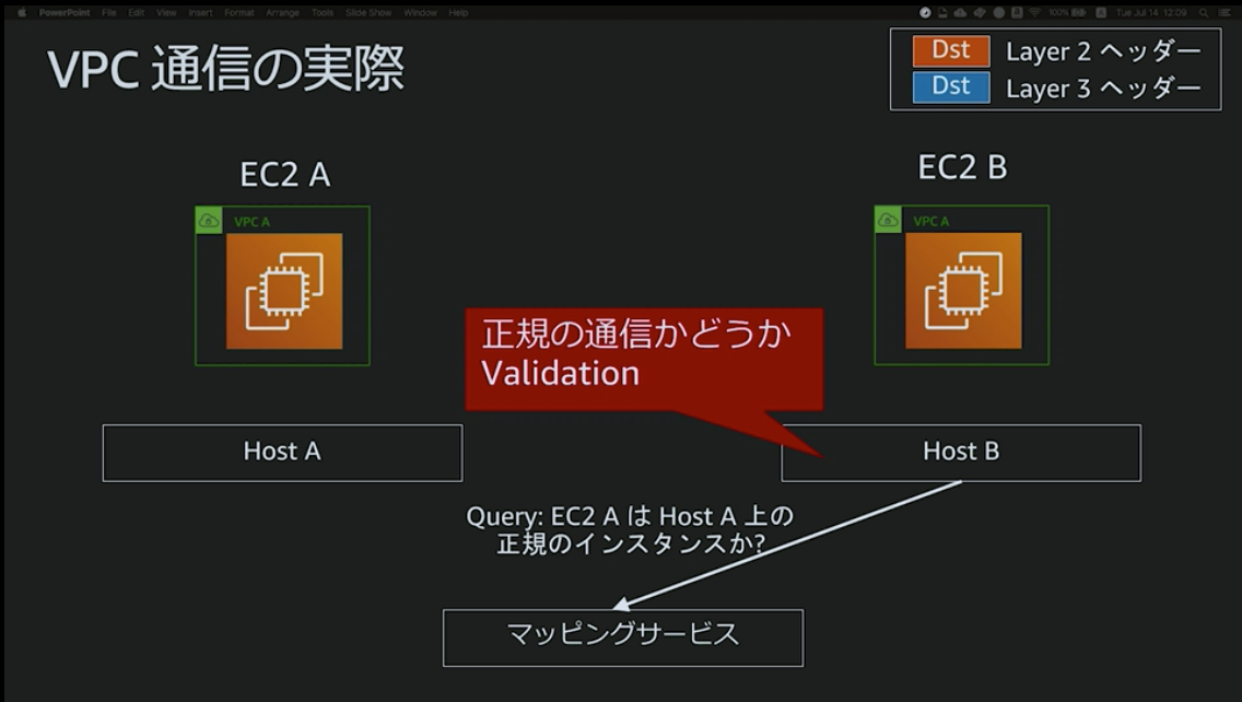 https://cdn-ssl-devio-img.classmethod.jp/wp-content/uploads/2020/09/Untitled-7.png
